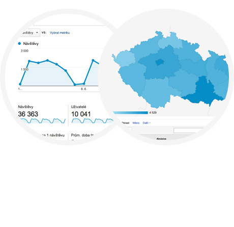 Analýzou návštěvnosti k lepšímu webu